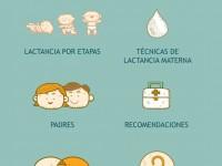 Nueva aplicación para las madres lactantes