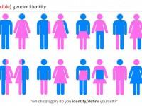 Inauguración de la Academia de Identidades de Género